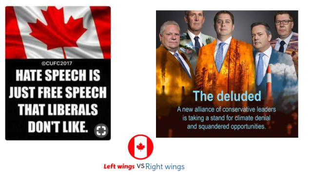 Left wings vs right wings