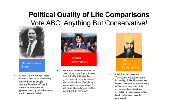 Political Quality of Life Comparisons Vote ABC. Anything But Conservative!