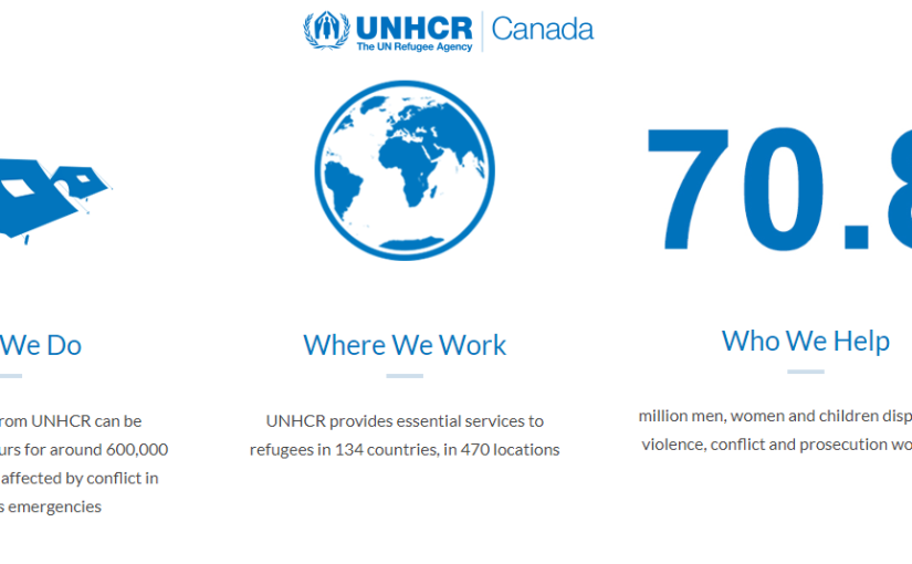 UNHCR, get involved and make adifference