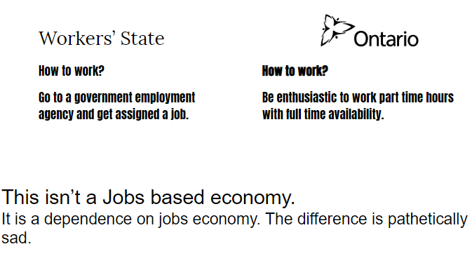 Ontario Economy