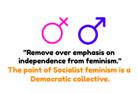 Remove over emphasis on independence fromfeminism.