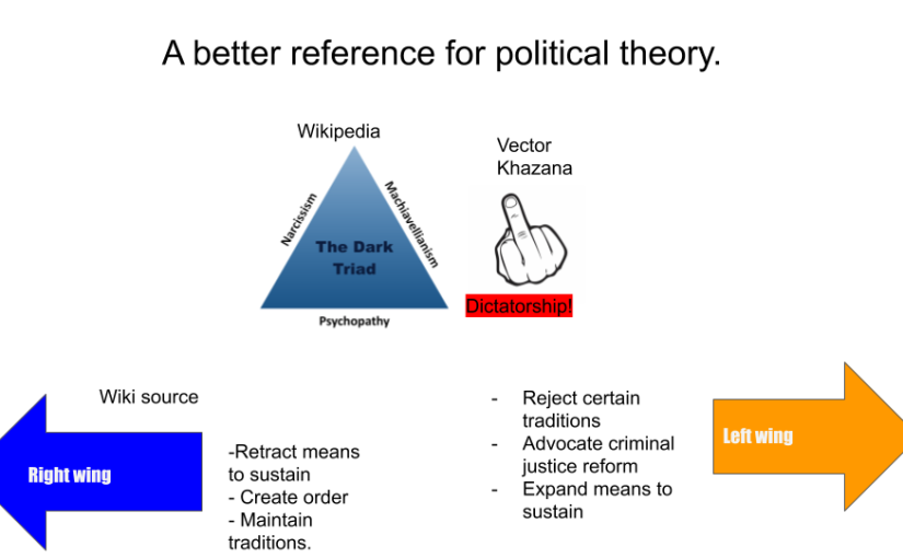 A better reference for Political theory. Sources from Wikipedia and Google.